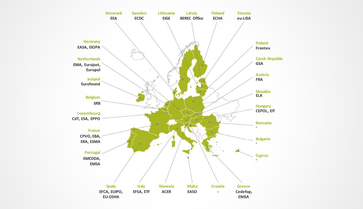ES dar ne visiškai išnaudoja savo agentūrų galimybes