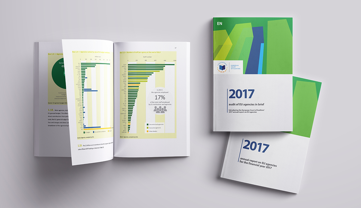 2017 annual report on EU agencies