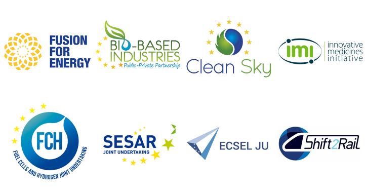 Výroční zpráva o společných podnicích EU za rozpočtový rok 2019